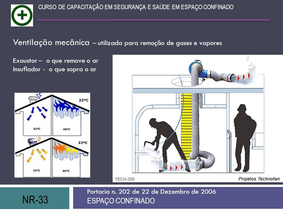 Ventilação mecânica – utilizada para remoção de gases e vapores