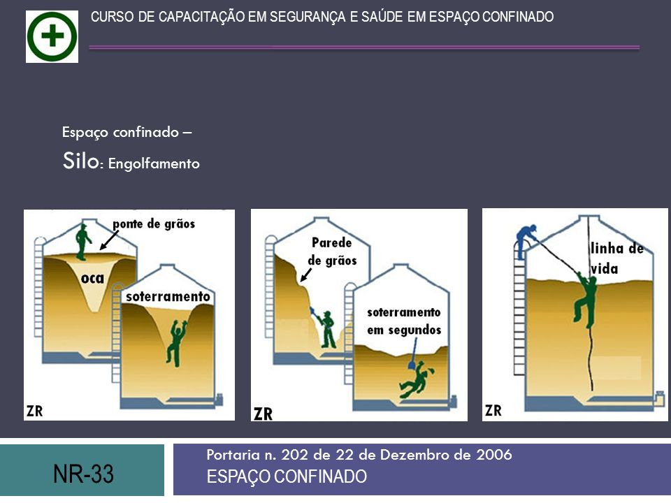 Silo: Engolfamento NR-33 ESPAÇO CONFINADO Espaço confinado –