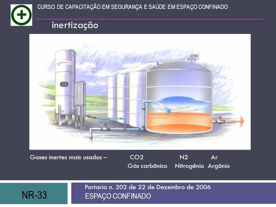 inertização NR-33 ESPAÇO CONFINADO