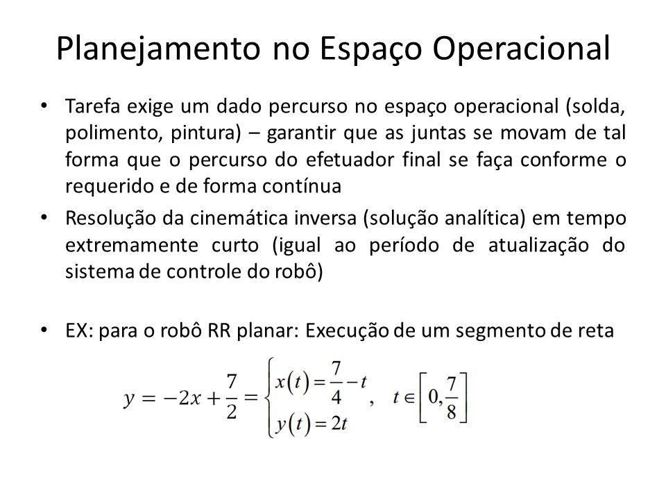 Planejamento no Espaço Operacional