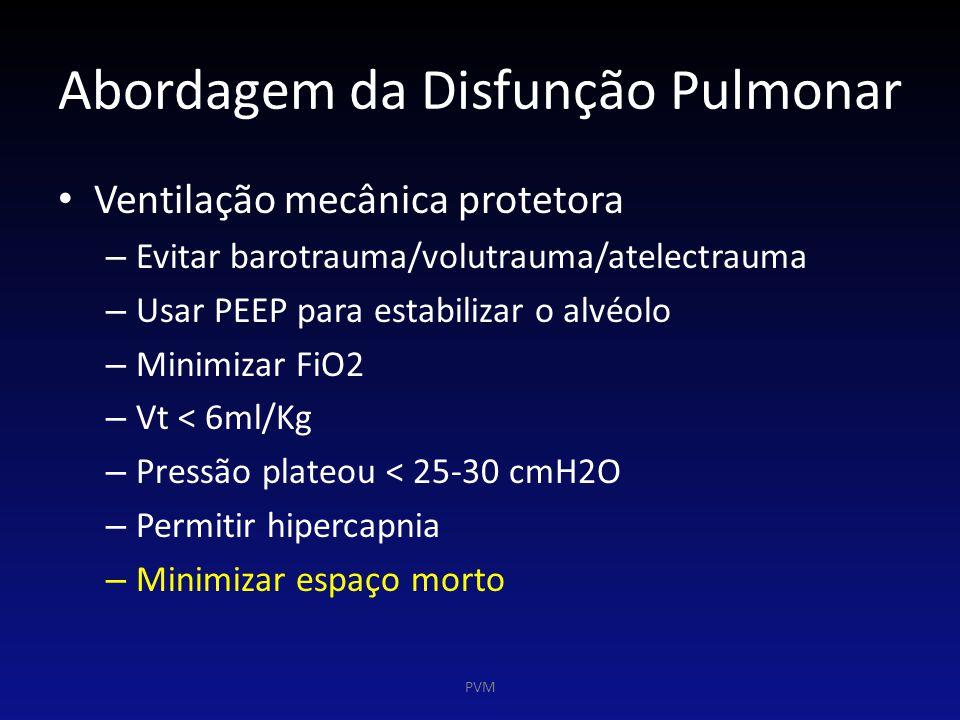 Abordagem da Disfunção Pulmonar