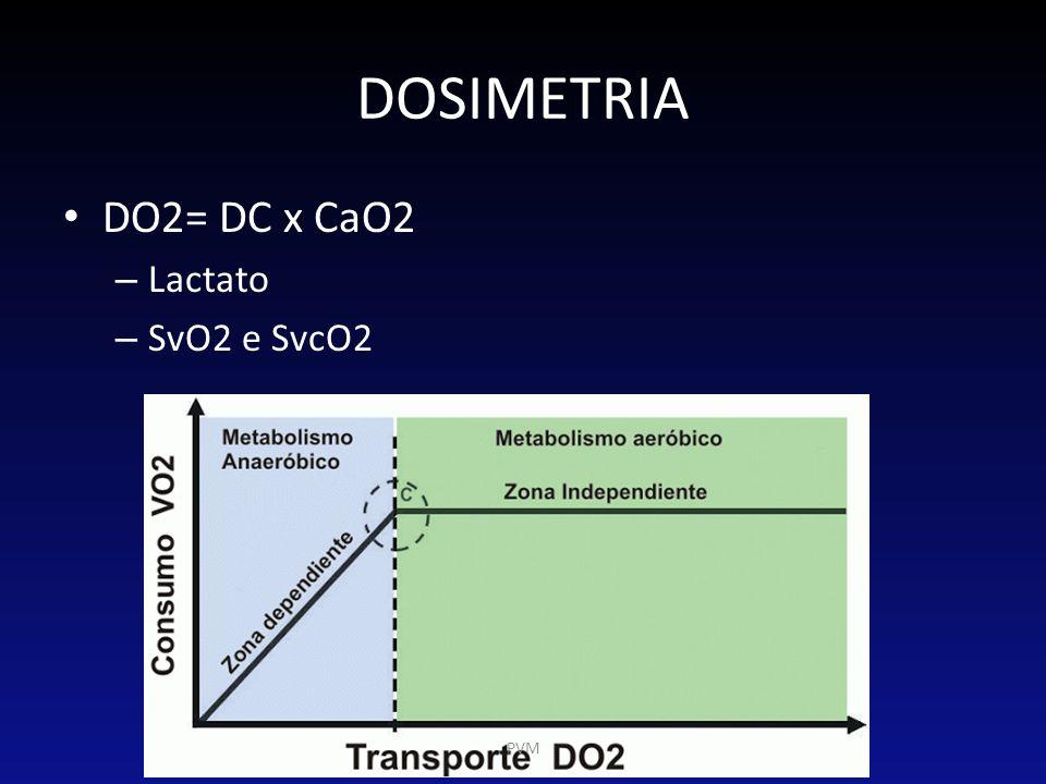 DOSIMETRIA DO2= DC x CaO2 Lactato SvO2 e SvcO2 PVM