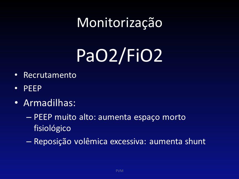PaO2/FiO2 Monitorização Armadilhas: Recrutamento PEEP
