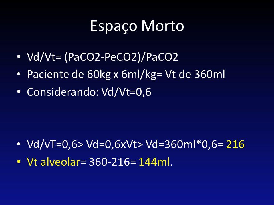 Espaço Morto Vd/Vt= (PaCO2-PeCO2)/PaCO2