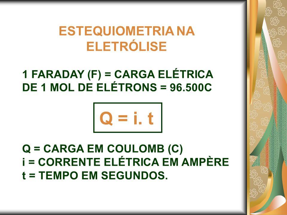 ESTEQUIOMETRIA NA ELETRÓLISE