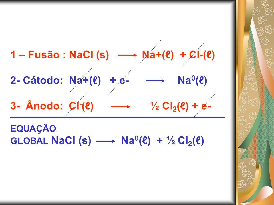 1 – Fusão : NaCl (s) Na+(ℓ) + Cl-(ℓ) 2- Cátodo: Na+(ℓ) + e- Na0(ℓ)