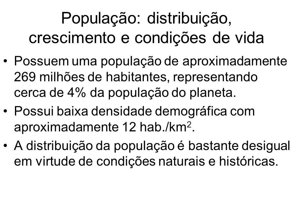 População: distribuição, crescimento e condições de vida