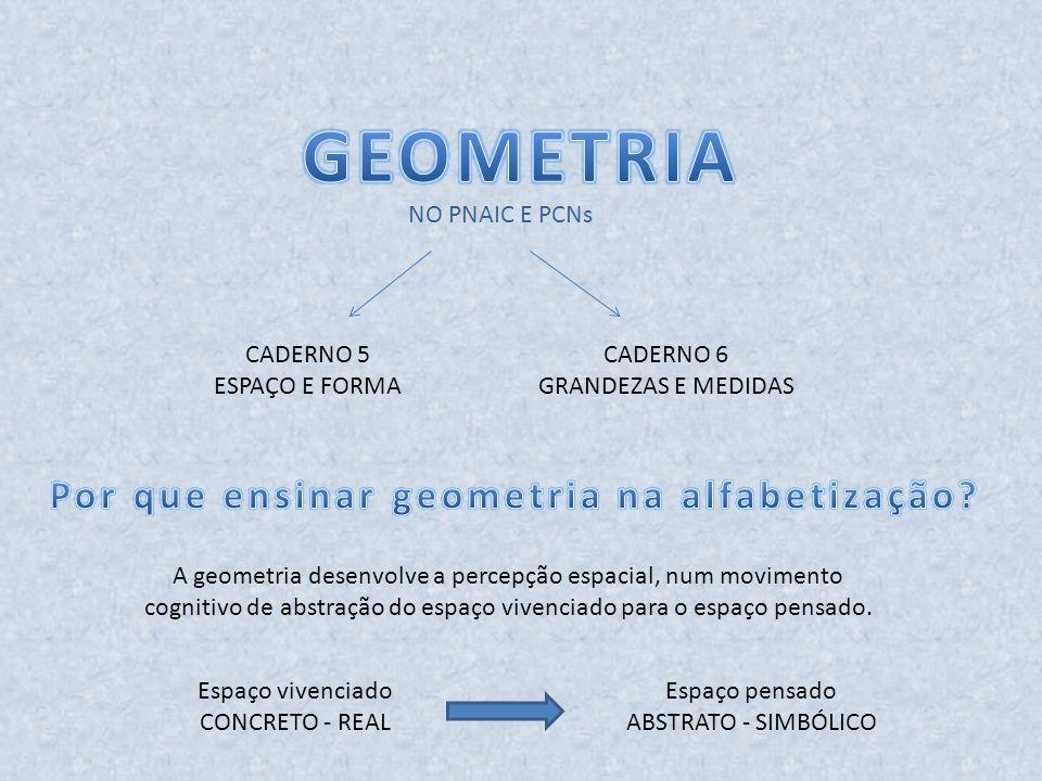 Por que ensinar geometria na alfabetização