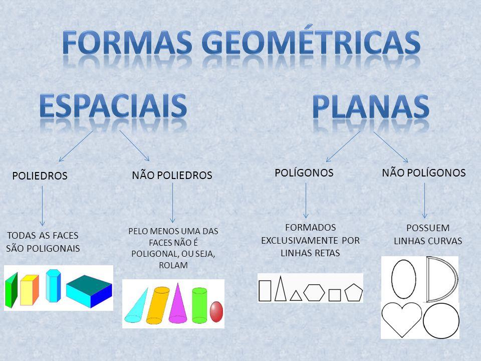 Formas geométricas espaciais planas