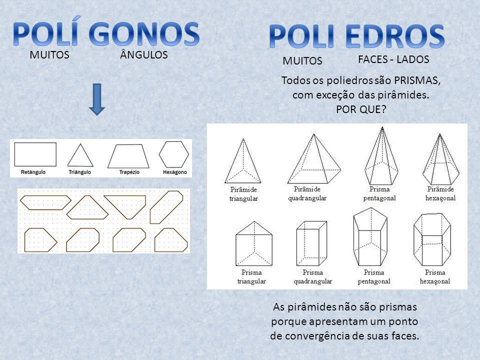 POLÍ GONOS POLI EDROS MUITOS ÂNGULOS MUITOS FACES - LADOS
