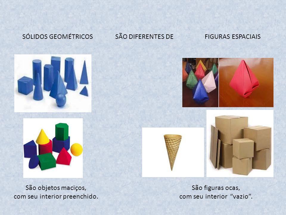 SÓLIDOS GEOMÉTRICOS SÃO DIFERENTES DE FIGURAS ESPACIAIS
