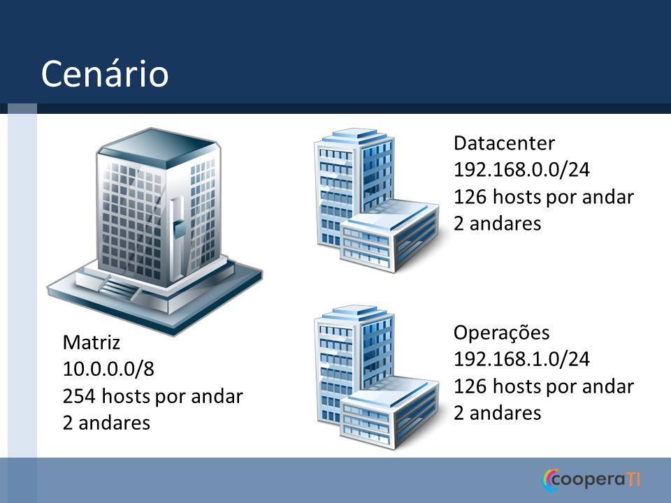 Cenário Datacenter 192.168.0.0/24 126 hosts por andar 2 andares