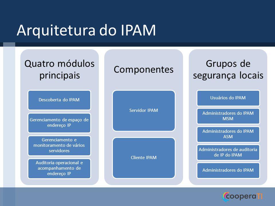 Arquitetura do IPAM Quatro módulos principais Componentes