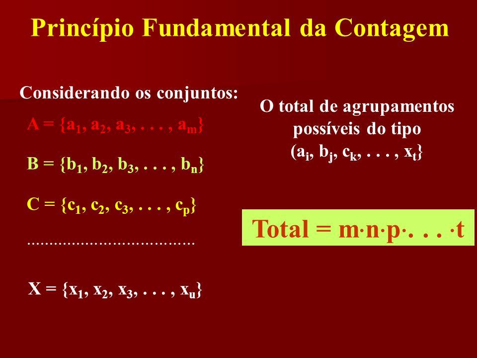 Princípio Fundamental da Contagem Total = mnp. . . t