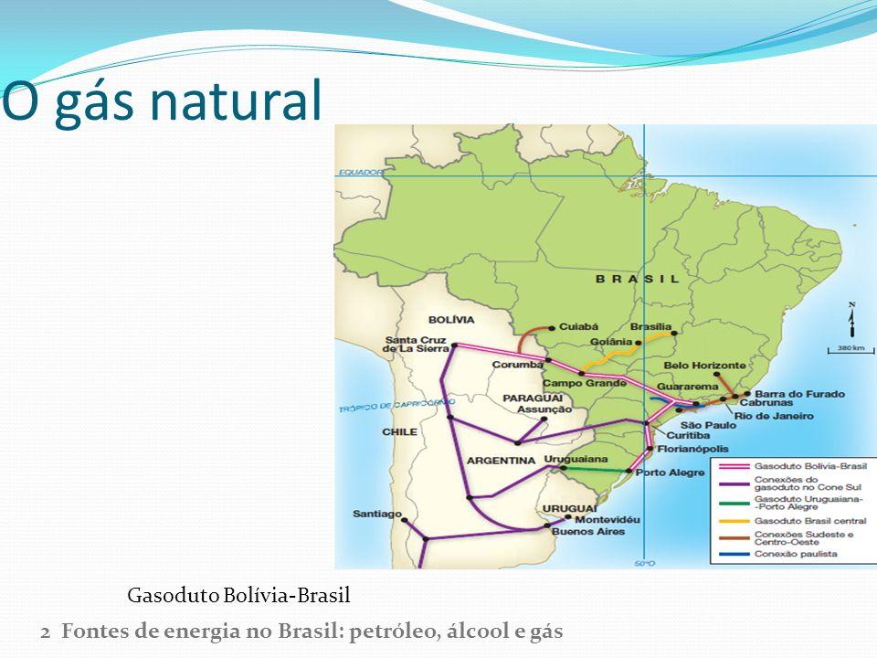 O gás natural Gasoduto Bolívia-Brasil