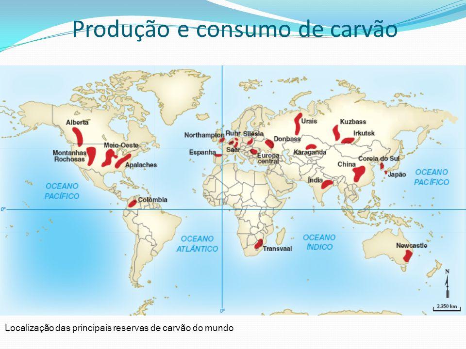 Produção e consumo de carvão