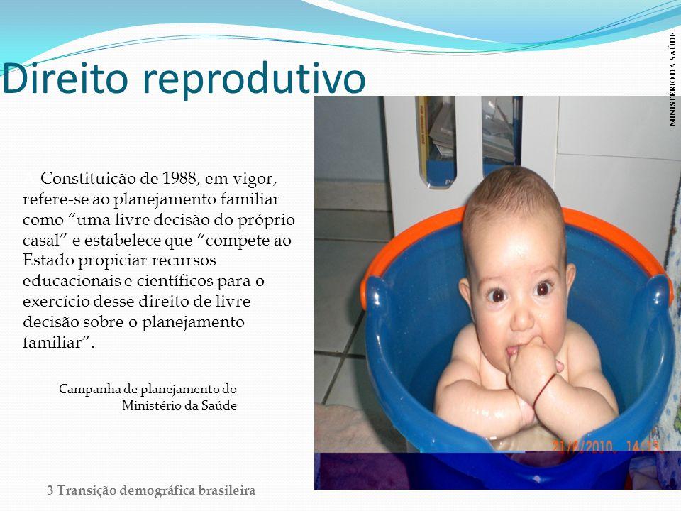 Direito reprodutivo MINISTÉRIO DA SAÚDE.