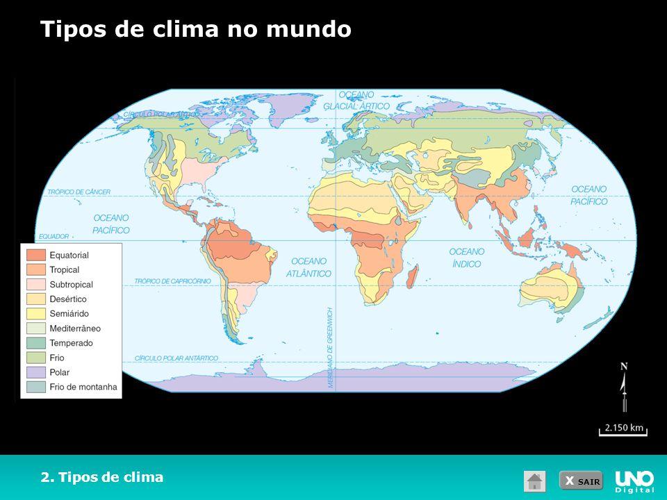 Tipos de clima no mundo 2. Tipos de clima