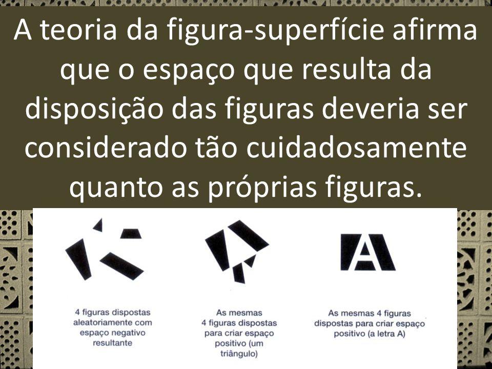 A teoria da figura-superfície afirma que o espaço que resulta da disposição das figuras deveria ser considerado tão cuidadosamente quanto as próprias figuras.