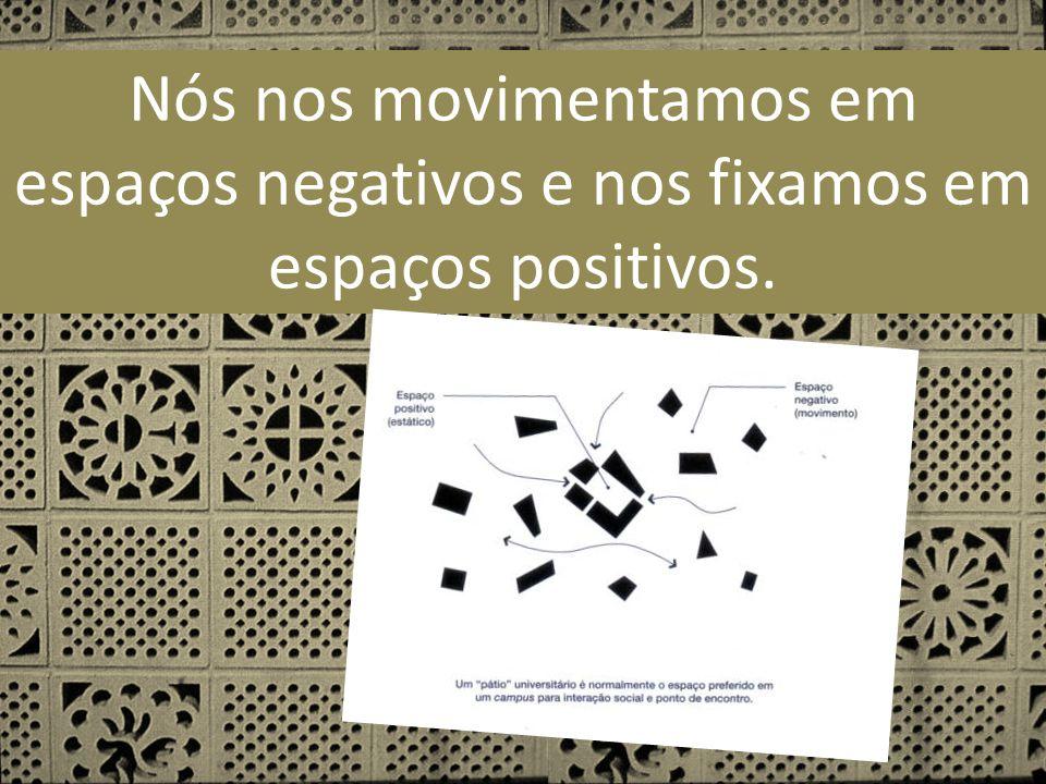 Nós nos movimentamos em espaços negativos e nos fixamos em espaços positivos.