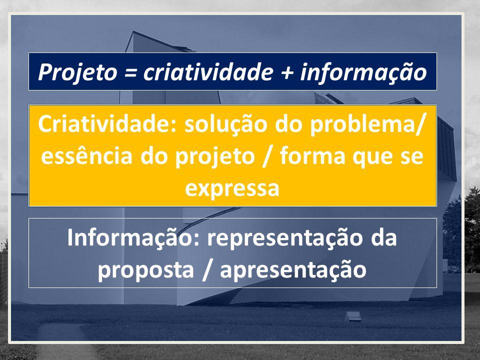 Projeto = criatividade + informação