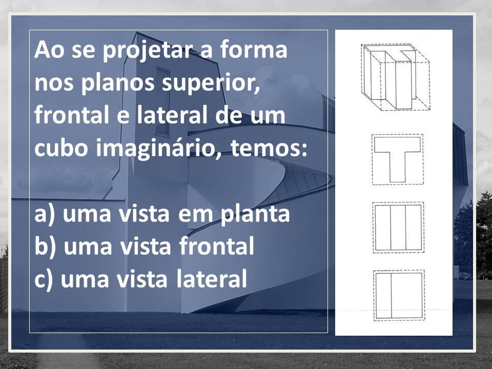 Ao se projetar a forma nos planos superior, frontal e lateral de um cubo imaginário, temos: