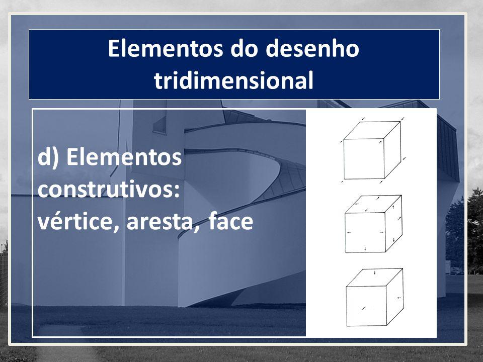 Elementos do desenho tridimensional