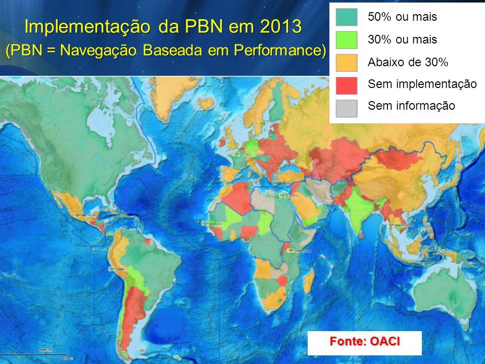 Implementação da PBN em 2013 (PBN = Navegação Baseada em Performance)