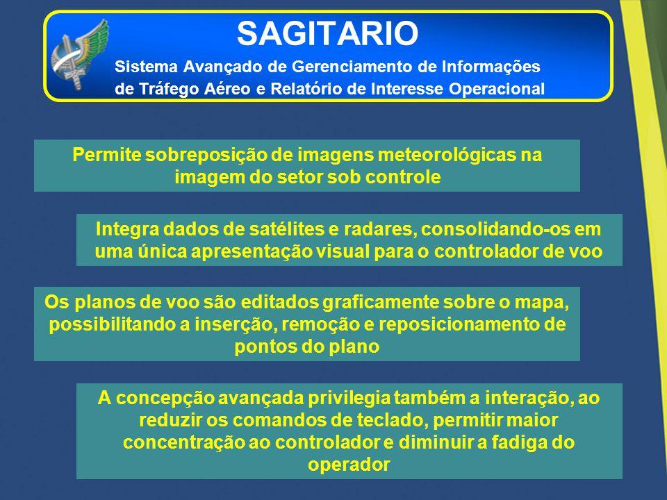 SAGITARIO Sistema Avançado de Gerenciamento de Informações. de Tráfego Aéreo e Relatório de Interesse Operacional.