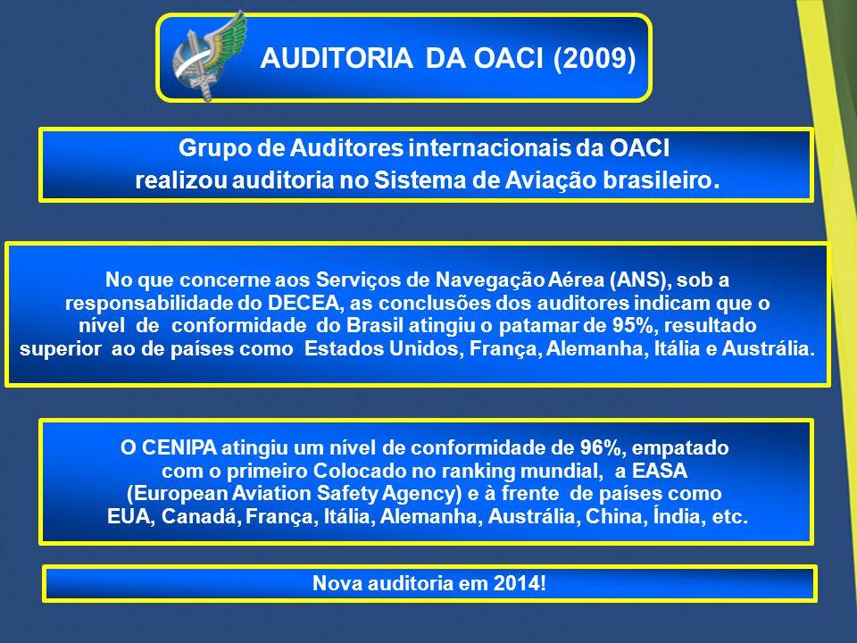 AUDITORIA DA OACI (2009) Grupo de Auditores internacionais da OACI