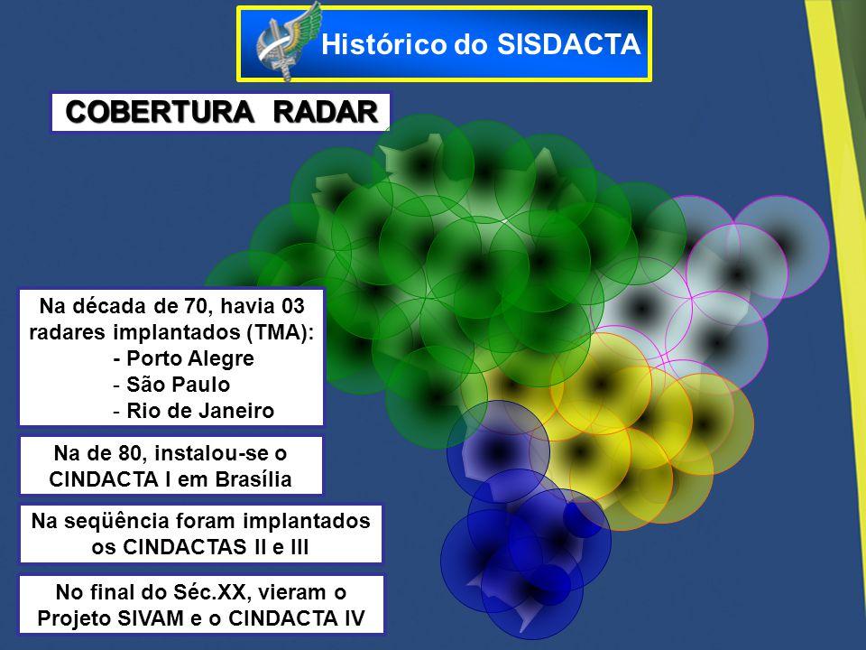 COBERTURA RADAR Histórico do SISDACTA