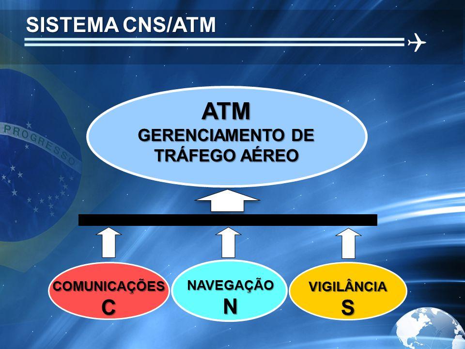 ATM GERENCIAMENTO DE TRÁFEGO AÉREO