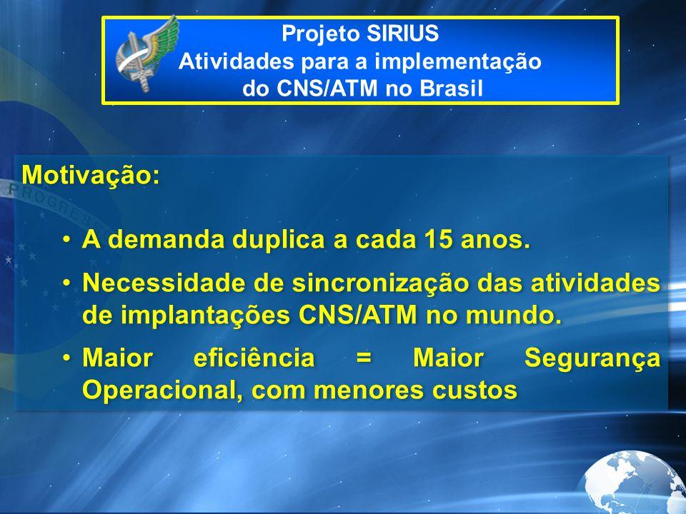 Projeto SIRIUS Atividades para a implementação do CNS/ATM no Brasil