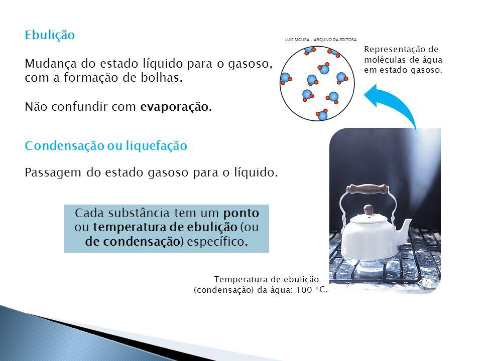 Mudança do estado líquido para o gasoso, com a formação de bolhas.