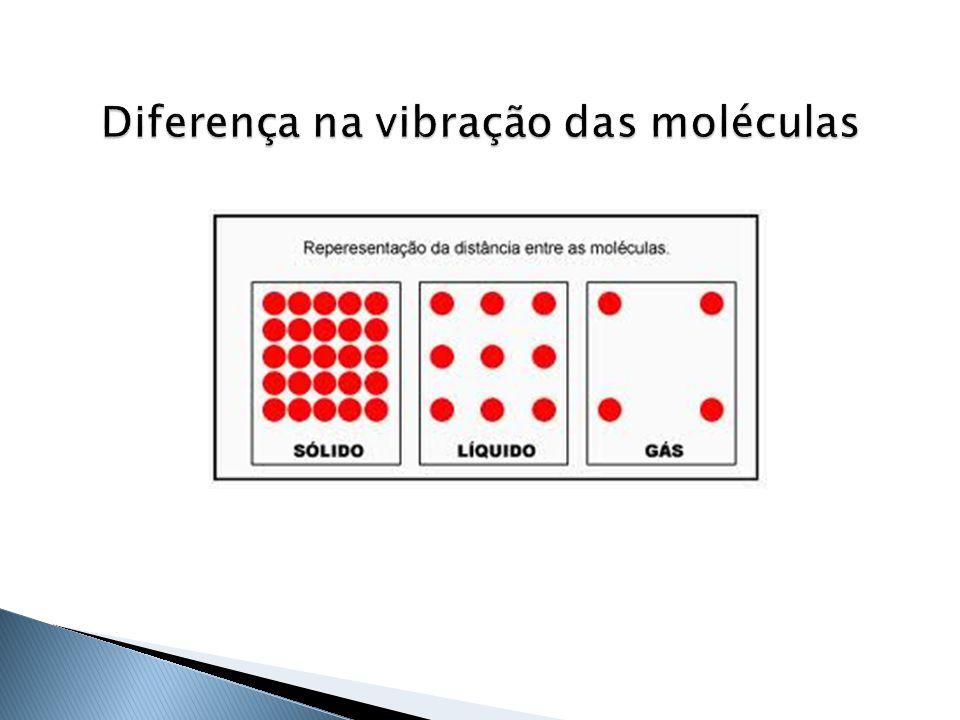 Diferença na vibração das moléculas