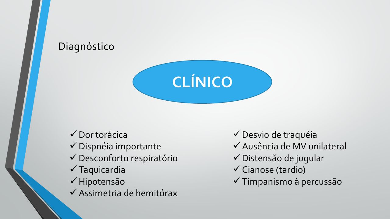 CLÍNICO Diagnóstico Dor torácica Dispnéia importante