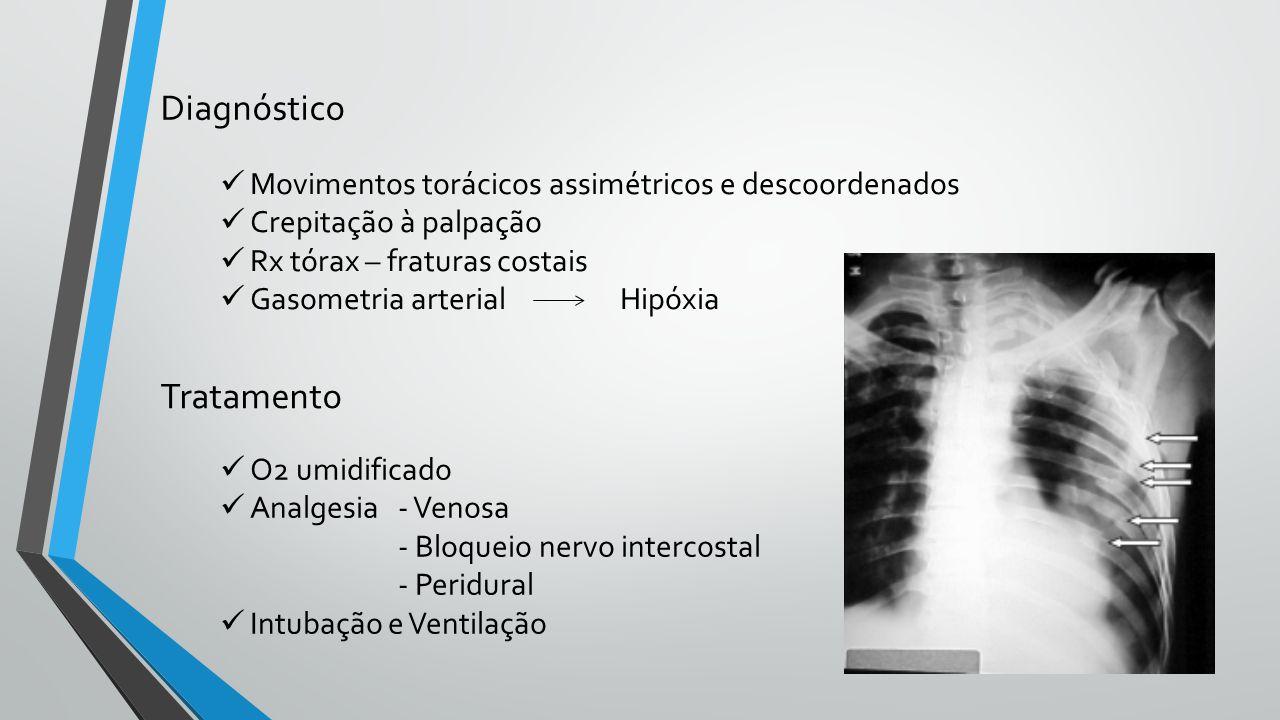 Diagnóstico Tratamento