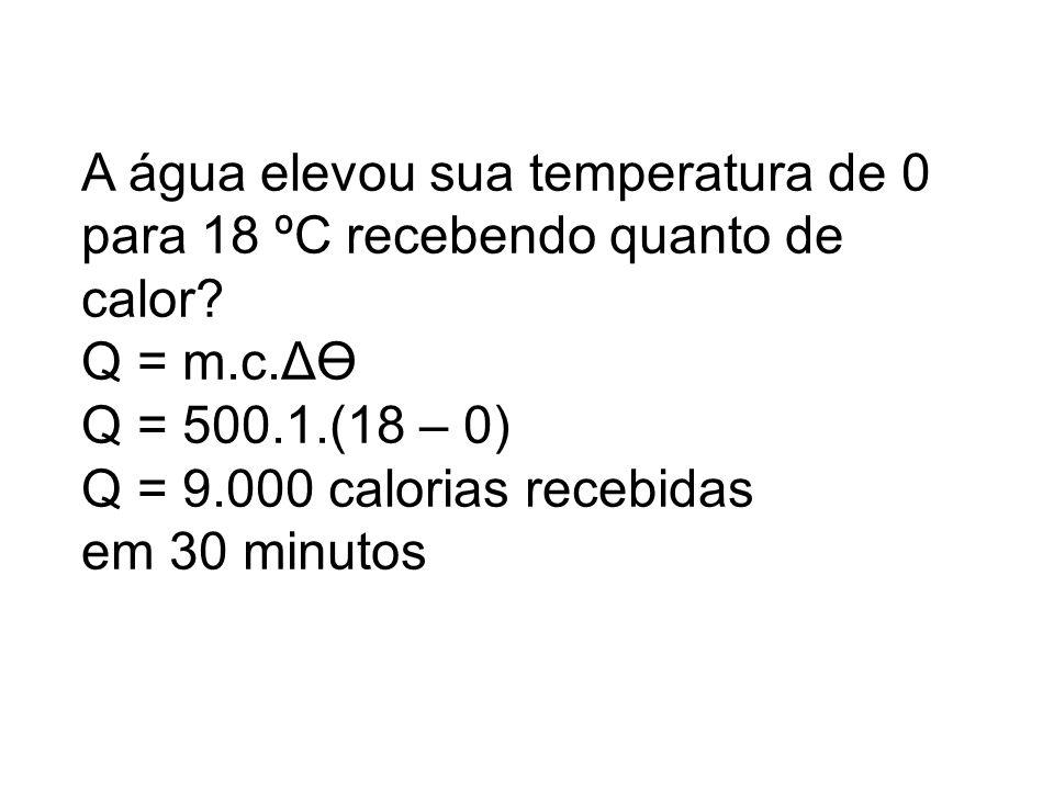 A água elevou sua temperatura de 0 para 18 ºC recebendo quanto de calor