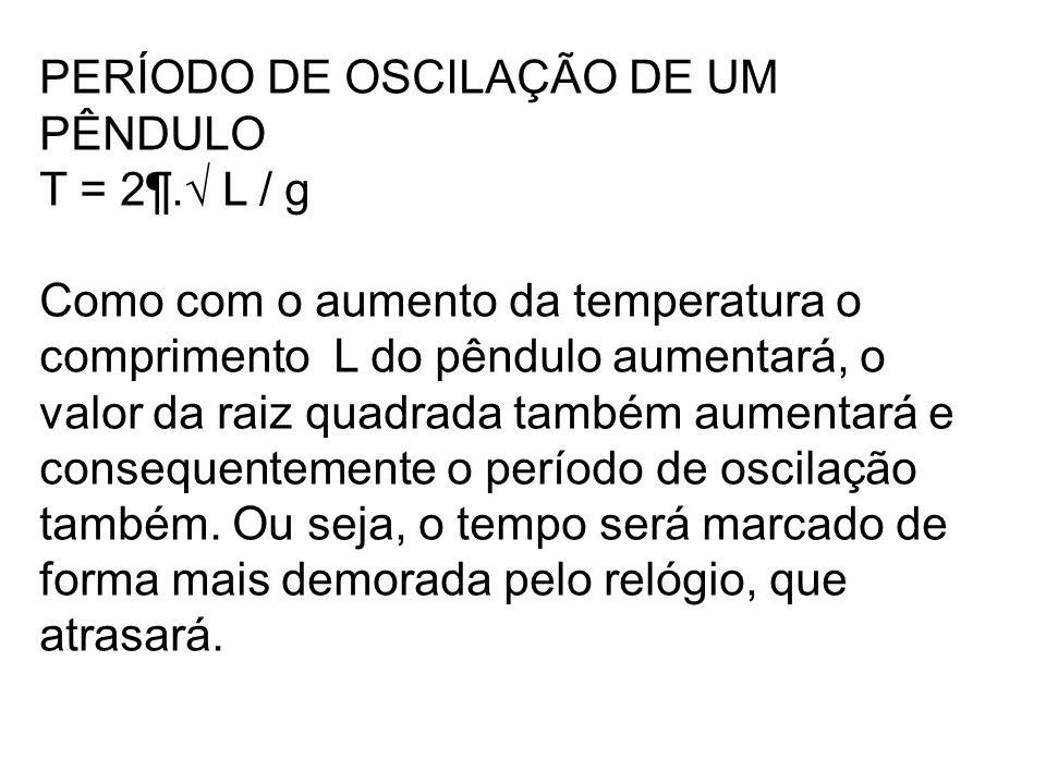 PERÍODO DE OSCILAÇÃO DE UM PÊNDULO