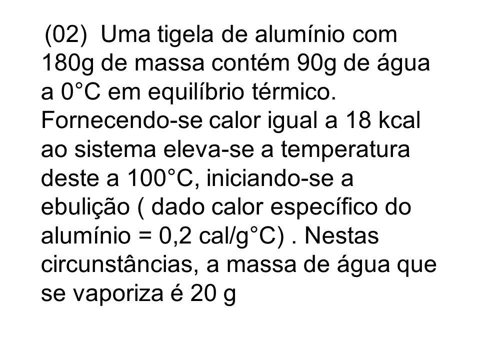 (02) Uma tigela de alumínio com 180g de massa contém 90g de água a 0°C em equilíbrio térmico.
