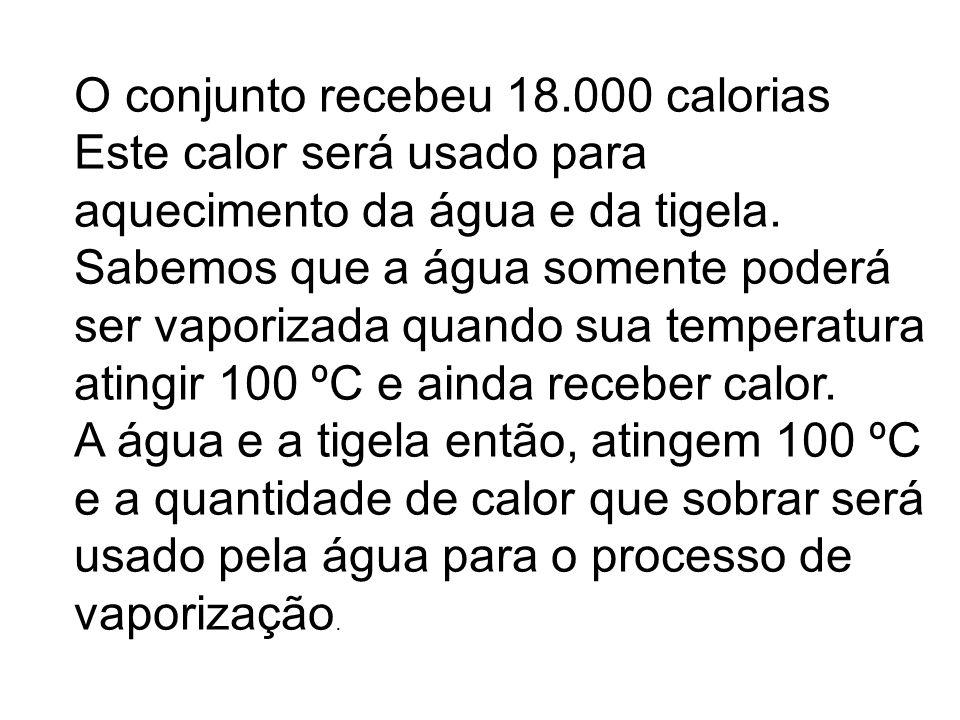 O conjunto recebeu 18.000 calorias