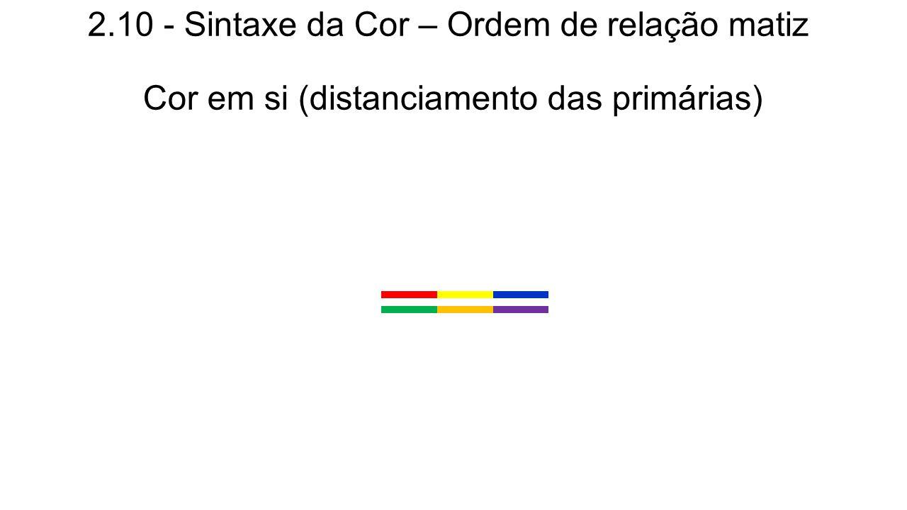 2.10 - Sintaxe da Cor – Ordem de relação matiz Cor em si (distanciamento das primárias)