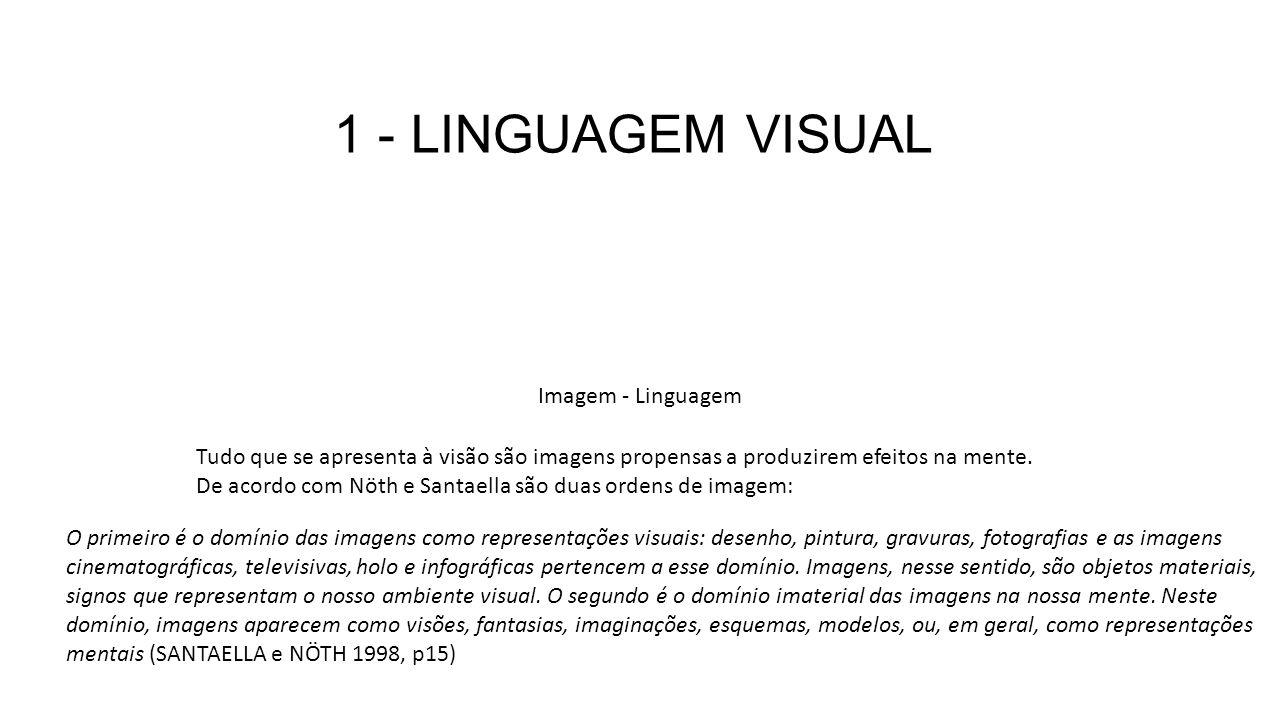 1 - LINGUAGEM VISUAL Imagem - Linguagem