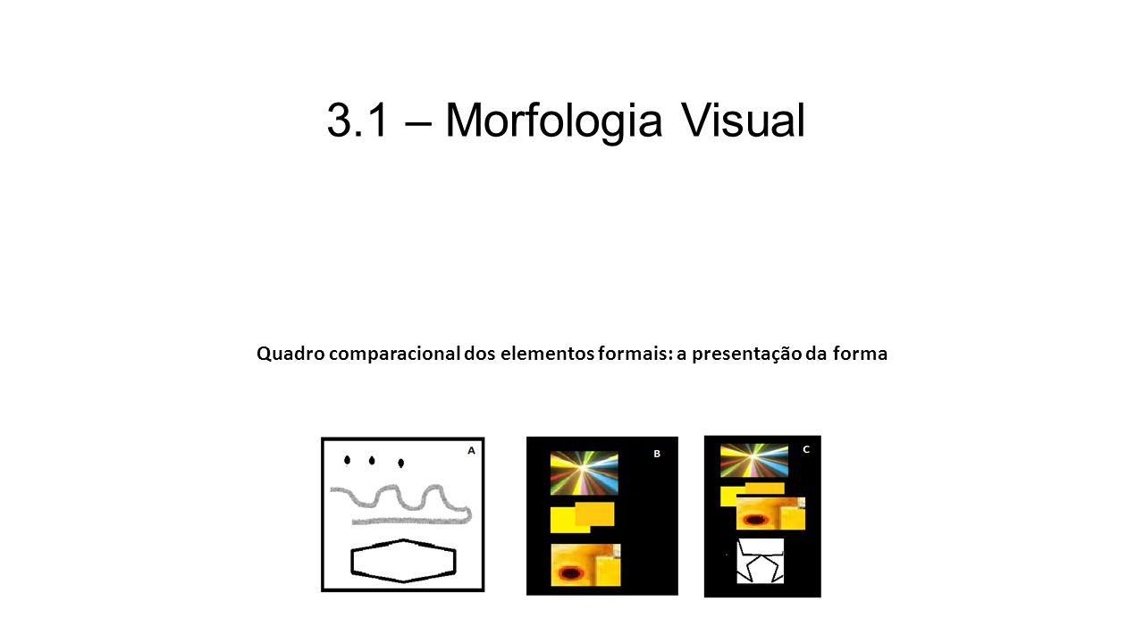 Quadro comparacional dos elementos formais: a presentação da forma