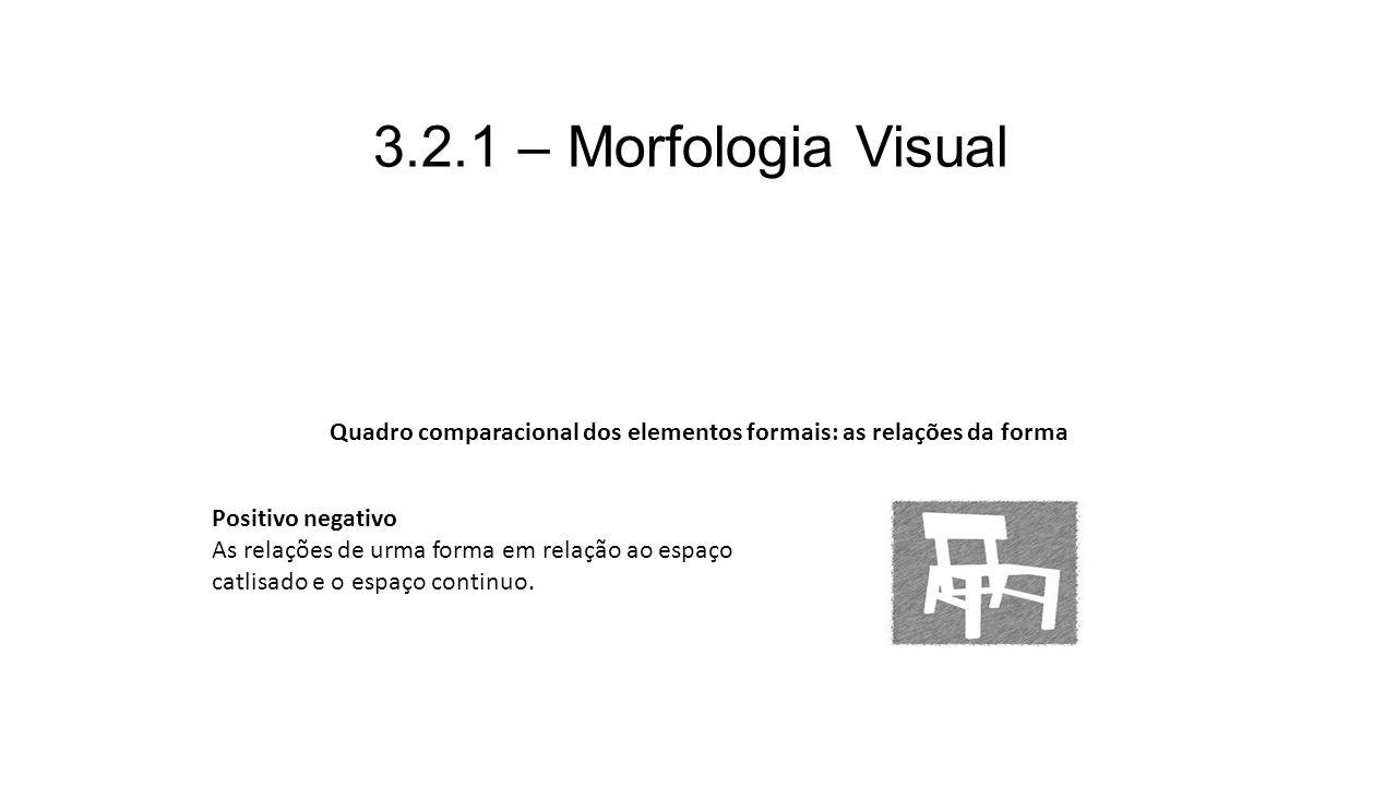 Quadro comparacional dos elementos formais: as relações da forma