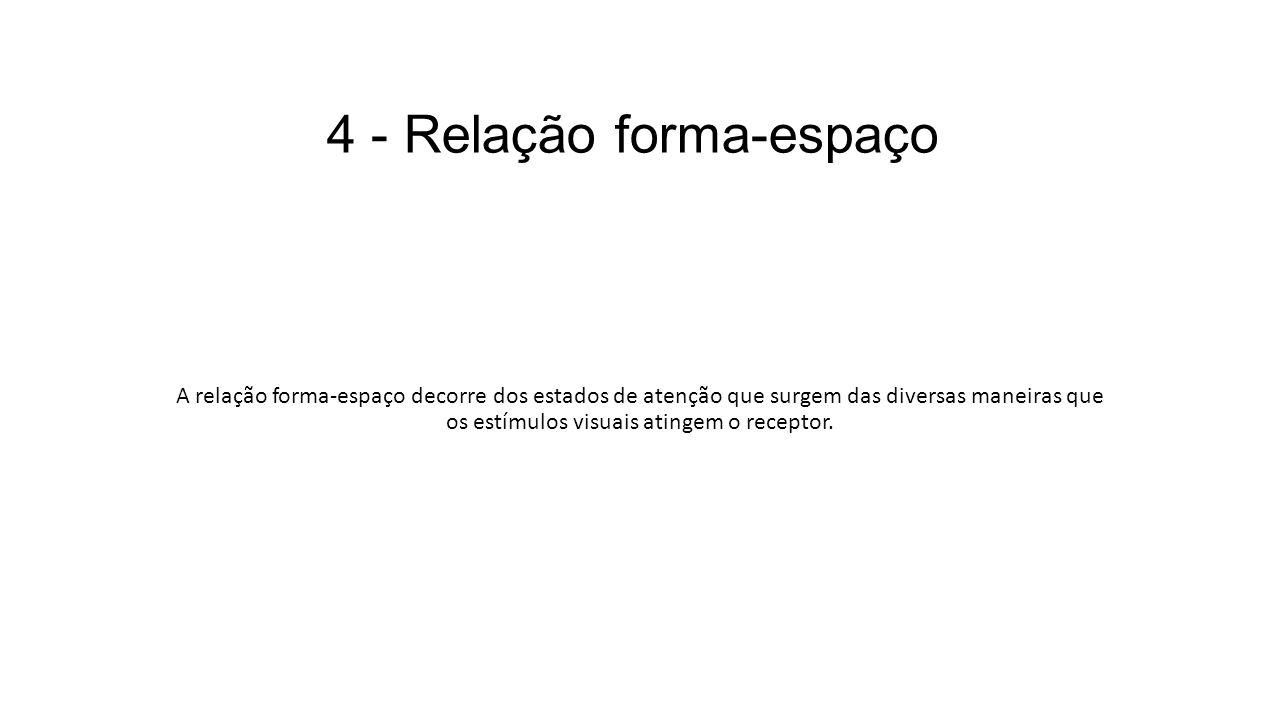 4 - Relação forma-espaço