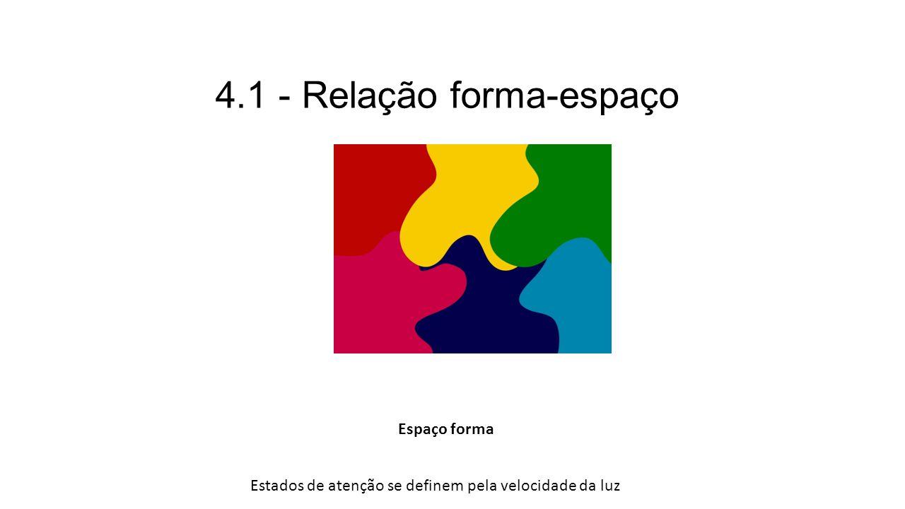4.1 - Relação forma-espaço