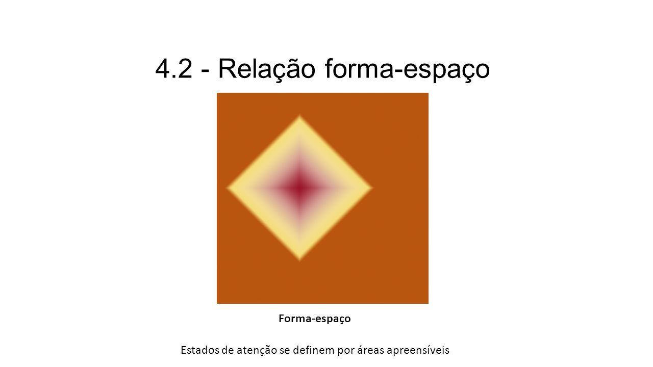 4.2 - Relação forma-espaço