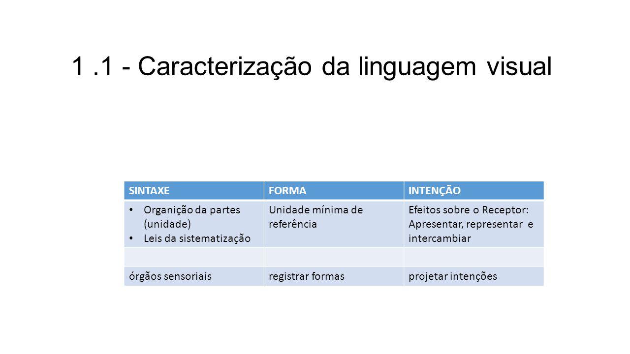 1 .1 - Caracterização da linguagem visual