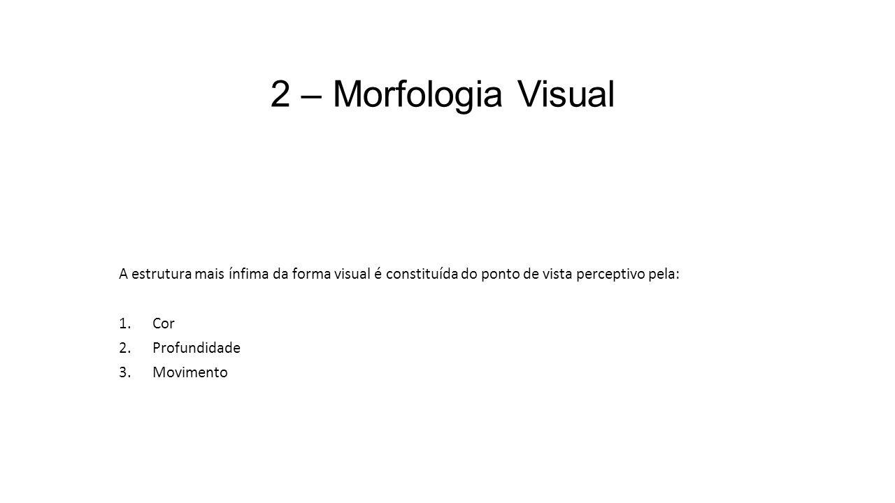 2 – Morfologia Visual A estrutura mais ínfima da forma visual é constituída do ponto de vista perceptivo pela: